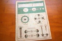 画像5: ブダペスト土産の古い世界地図ブックレット